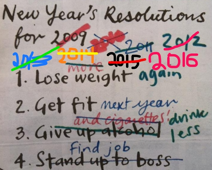 New year resolution anxiety